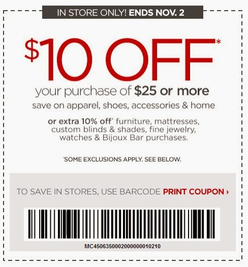 Jcpenney coupons february 2018